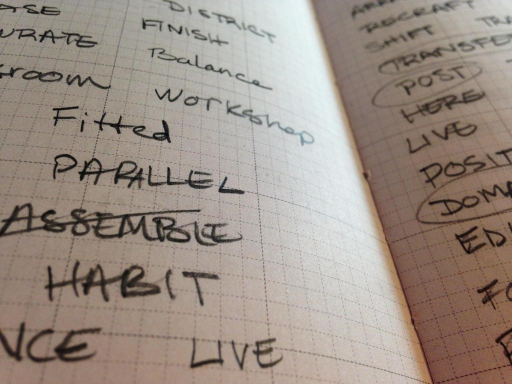 "Extreme close up to an open notebook, squared paper, with a series of words . handwritten in black ink. Some of these words include ""Fitted"", ""PARALLEL"", ""ASSEMBLE"", ""Balance"", ""Workshop"" and ""HABIT""."